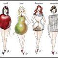 بالصور جسم المراة بالتفصيل والصور