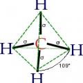 بالصور علم الكيمياء العضوية
