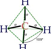 صورة علم الكيمياء العضوية