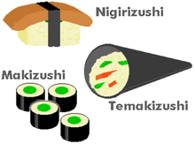 بالصور صور السوشي