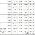 بالصور مواعيد القطارات اسكندرية القاهرة