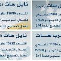 بالصور تردد قناة الجزيرة عرب سات