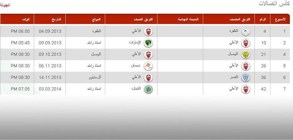 بالصور جدول مباريات دوري الخليج العربي