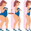 بالصور افضل طرق لزيادة الوزن
