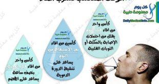 صورة الوقت الصحيح لشرب الماء