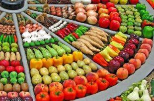 صورة جميع انواع الخضروات