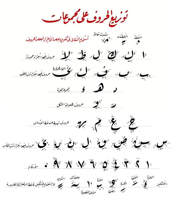كتاب الخط العربي للأطفال pdf