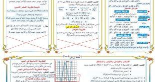 مطوية رياضيات ثاني ثانوي الفصل الثاني