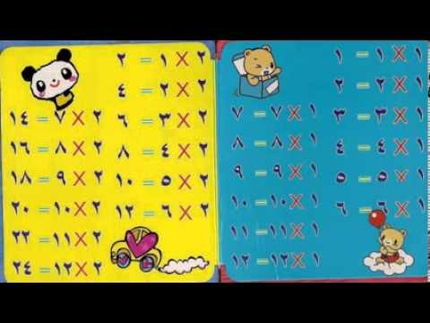صورة تعليم جدول الضرب عن طريق اللعب