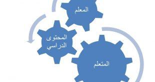 صورة ماهي اسس العملية التعليمية