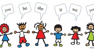 صورة دروس في اللغة الانجليزية للمبتدئين