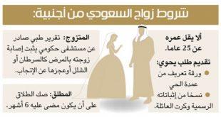 صورة استخراج موافقة زواج